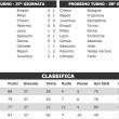 Serie A risultati diretta Milan-Roma Napoli-Frosinone Sassuolo-Inter Juventus-Sampdoria 38 giornata_5