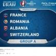 Svizzera-Francia streaming e in tv: dove vedere diretta