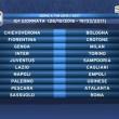 Calendario Serie A 2016/2017, prima giornata sorteggio: tutte le partite6