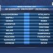Calendario Serie A 2016/2017, prima giornata sorteggio: tutte le partite16