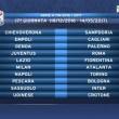 Calendario Serie A 2016/2017, prima giornata sorteggio: tutte le partite18