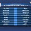 Calendario Serie A 2016/2017, prima giornata sorteggio: tutte le partite10
