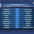 Calendario Serie A 2016/2017, prima giornata sorteggio: tutte le partite4