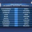 Calendario Serie A 2016/2017, prima giornata sorteggio: tutte le partite11