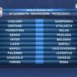 Calendario Serie A 2016/2017, prima giornata sorteggio: tutte le partite9