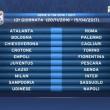 Calendario Serie A 2016/2017, prima giornata sorteggio: tutte le partite14