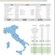 Stipendi, classifica delle 110 province italiane: Milano prima, Lecce ultima 1