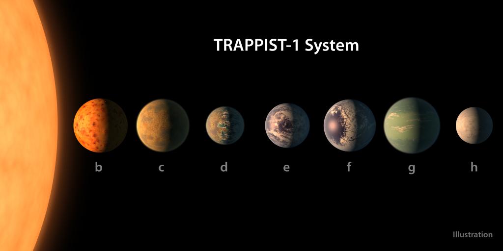 Acqua e temperatura: perchè i pianeti di Trappist-1 sono adatti alla vita