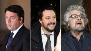 Sondaggio Index: Pd perde quota, M5s recupera, Lega in ascesa. Grillo scavalca Renzi