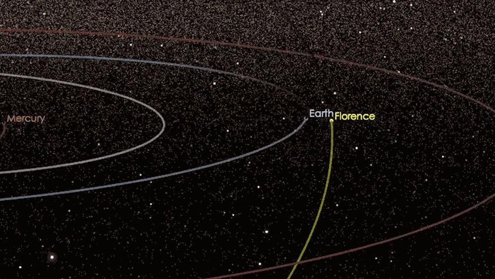 Asteroide Florence passa vicino alla Terra il 1° settembre ma...non potremo vederlo