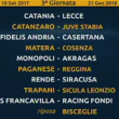 Calendario Girone C Serie C 2017-18