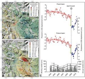 Terremoti, clamorosa scoperta: dai satelliti primi indizi per prevederli