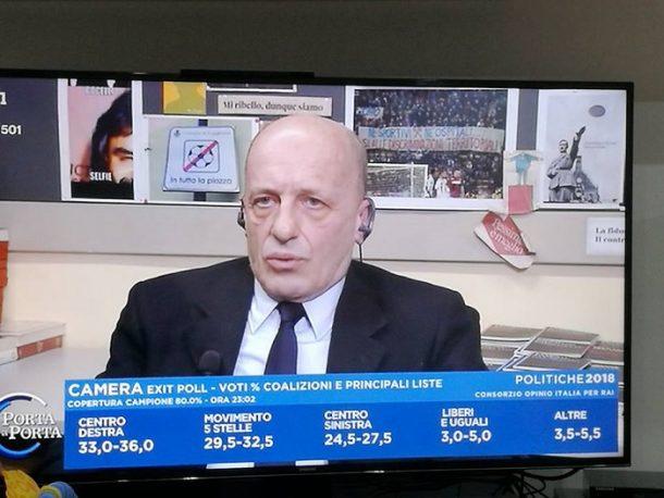 Elezioni 2018. Alessandro Sallusti in collegamento da Mentana: alle sue spalle la foto di Hitler