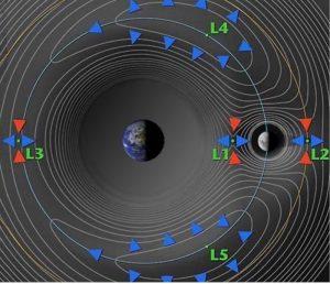 Nubi di Kordylewski scoperte: le vicine di polvere della Terra