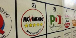 Sondaggio (Quotidiano Nazionale): Lega vola al 34%, M5S arranca al 23,5%. Pd al 19%
