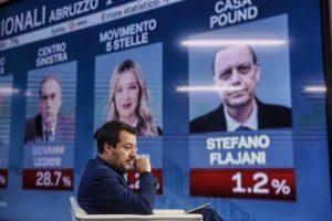 Elezioni Abruzzo, dove sono finiti i voti M5S? 46% si è astenuto, un 20% diviso tra Lega e centrosinistra