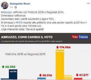"""Elezioni Abruzzo, consigliere Rai ironico su Fb: """"Urge giuria di qualità"""""""