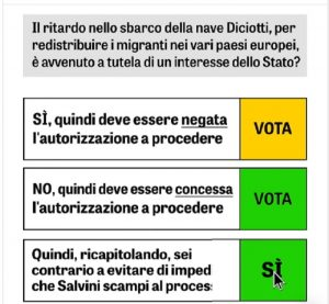diciotti voto su rousseau di Spinoza