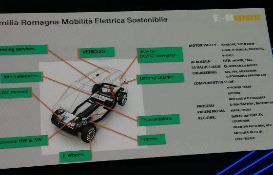 Enel X e Symbola, studio sulla mobilità elettrica in Italia7