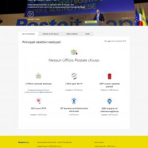 """Poste Italiane: on line il sito """"Piccoli Comuni"""" con i progetti realizzati"""