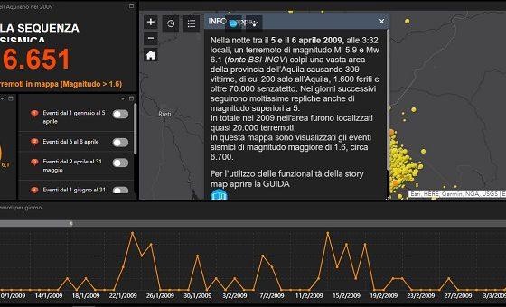 La sequenza sismica dell'Aquilano nel 2009 (fonte INGV)