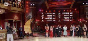 Ballando con le stelle, classifica semifinale: ecco chi rischia di uscire