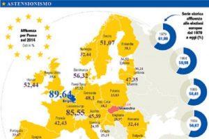 Elezioni Europee 2019, e dopo? Gioco di società per giornali e tv