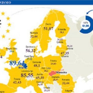 Elezioni Europee 2019. E' campagna elettorale...quindi bugia libera al cubo. E pare funzioni