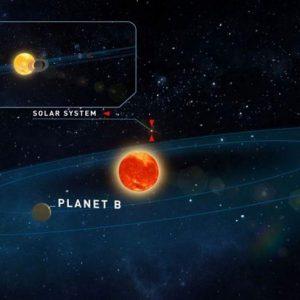 Teegarden b e c: scoperte due sorelle della Terra distanti 12 anni luce. Potrebbero ospitare la vita