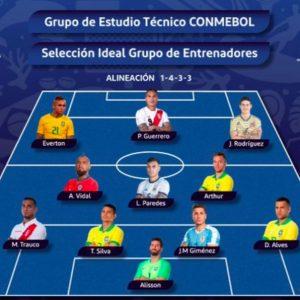 Messi, Copa America da dimenticare: è fuori anche dalla top 11