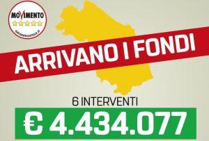 """M5s annuncia soldi per Molise, ma la cartina è delle Marche. """"Vento del cambiamento sposta Regioni"""""""