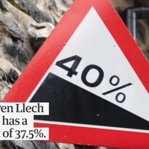 caretllo harlech segnala 40 per cento pendenza