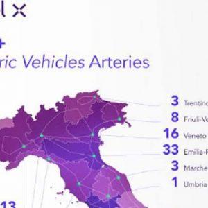 Ricarica veloce per mezzi elettrici sulle strade: attive 200 stazioni tra Italia e Austria