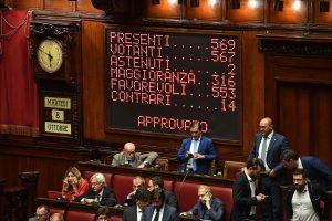 Il taglio dei parlamentari è legge: sì della Camera con 553 sì, 14 no e due astenuti