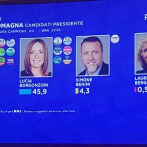Elezioni Emilia Romagna, prima proiezione Rai: Bonaccini 48,2, Borgonzoni 45,9