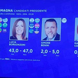 - Il secondo exit poll del consorzio Opinio per la Rai sulle regionali in Emilia Romagna dà Stefano Bonaccini sostenuto dal centrosinistra tra il 47% e il 51% Lucia Borgonzoni