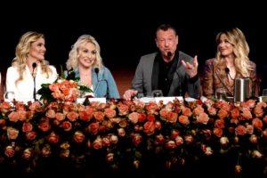 Sanremo 2020, il programma delle serate: tutti gli ospiti