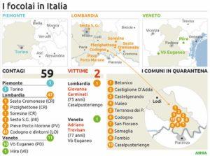 Coronavirus: oltre 60 casi, due morti in Lombardia e Veneto. Il paziente zero non è quello che si pensava
