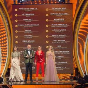 Sanremo 2020 classifica seconda serata: Fracesco Gabbani primo