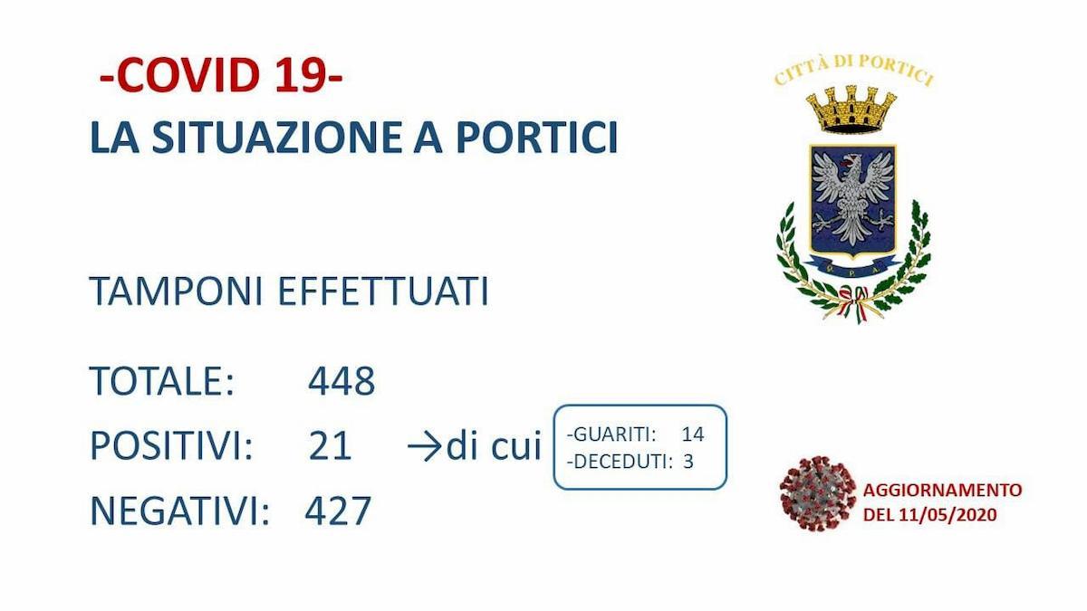 """Portici, nuovo positivo al coronavirus. Il sindaco Vincenzo Cuomo sbotta contro i cittadini: """"Imbecilli"""""""