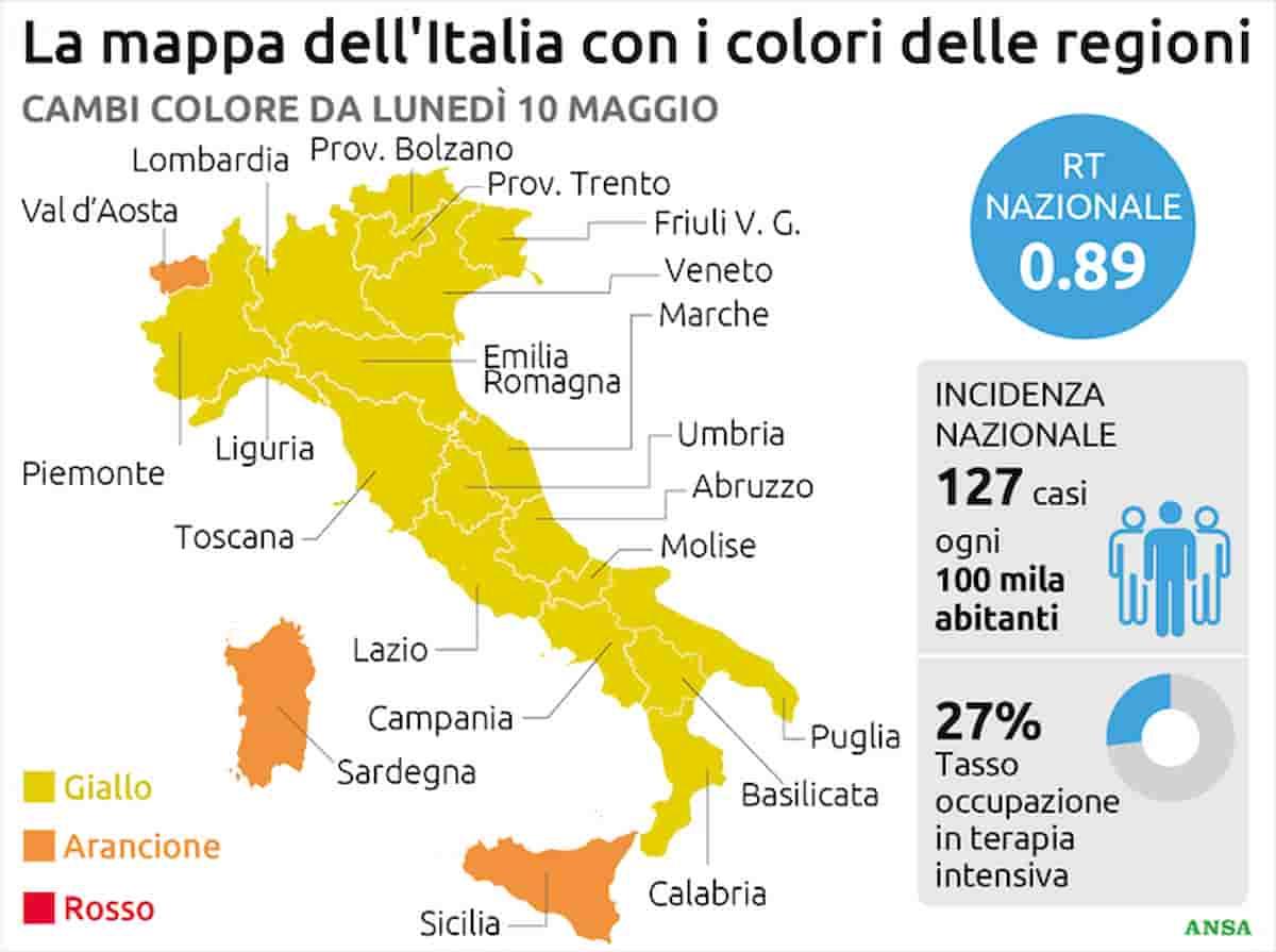 covid colori regioni