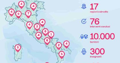 Enel Cuore e Reggio Children insieme con Fare Scuola, progetto per gli spazi di apprendimento